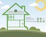 9 de cada 10 viviendas desperdician electricidad y gas.