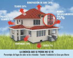La Rioja. Las grandes ventajas del aislamiento térmico.